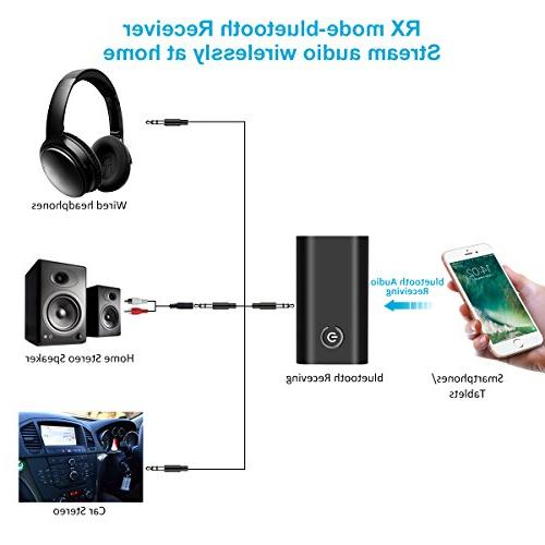 Bluetooth Transmitter Receiver, ELEGIANT 2-in-1 Bluetooth with AUX Output for Sound System/Wired Speakers