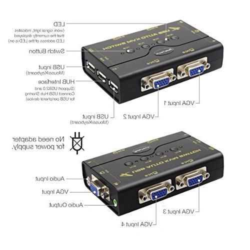 4 USB 2.0 VGA KVM Up to 2048x1536 with USB Control